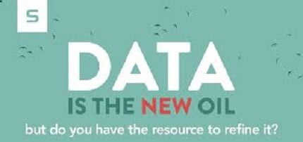 data is new oil