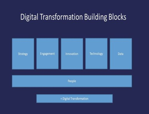 The biggest obstacle to a successful digital transformation project