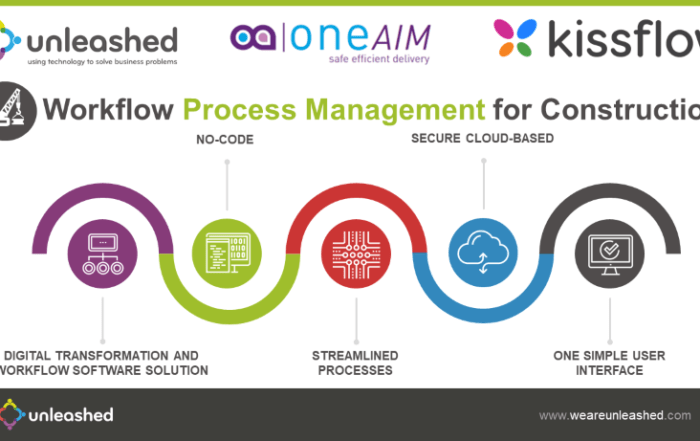 Unleashed provides Kissflow to OneAIM to better manage joint ventures' business processes